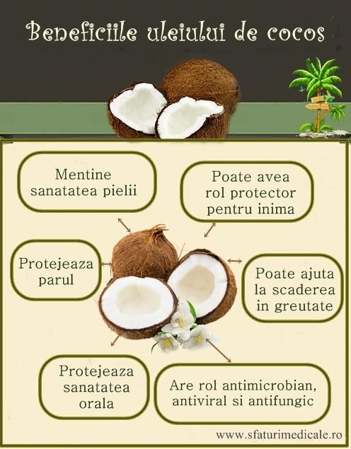 uleiul de cocos infografic