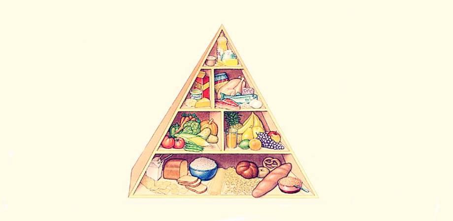 piramida alimentatie sanatoasa