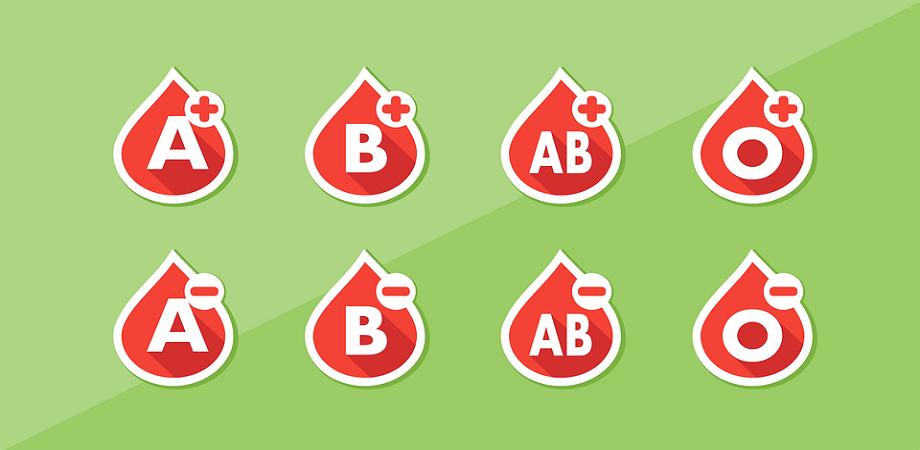 Ce inseamna grupa sanguina?