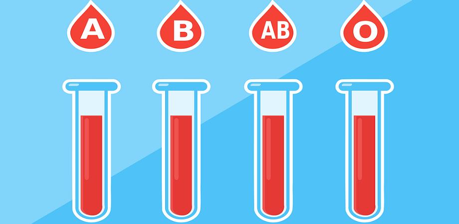 Grupele de sange si personalitatea