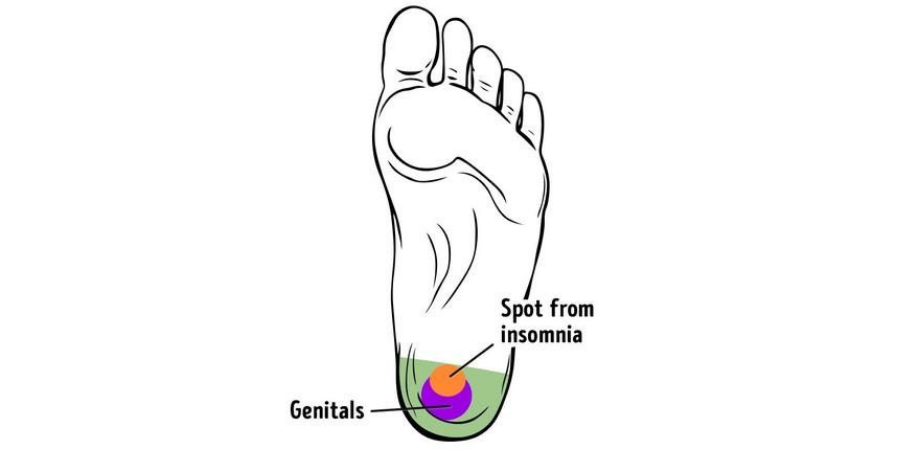 masajul picioarelor a cincea zona