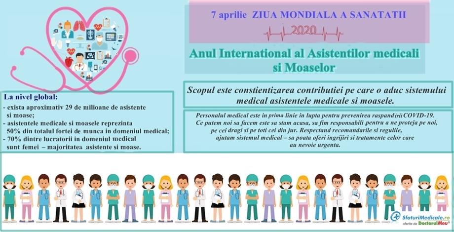Ziua Mondială a Sănătății Mintale se desfășoară în acest ...  |Ziua Mondiala A Sanatatii